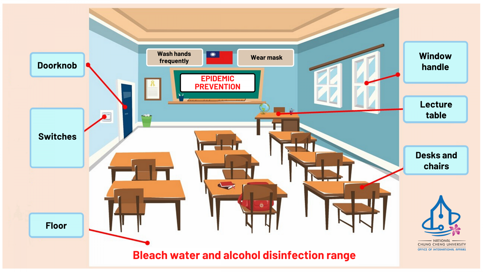 class_disinfection